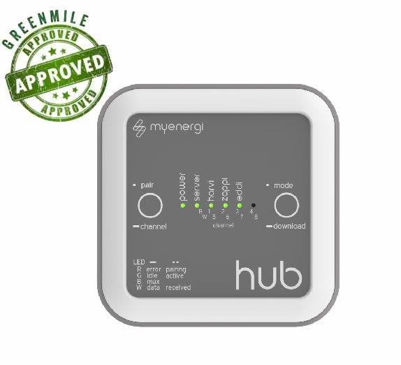 Myenergi-hub